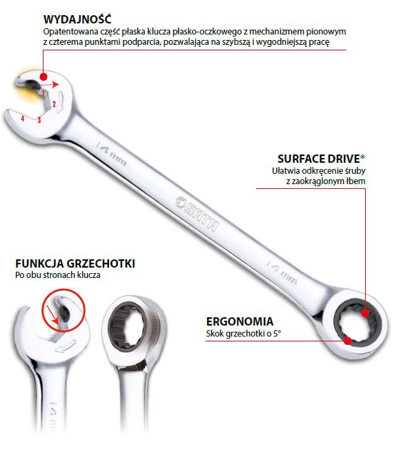 klucze płasko-oczkowe z grzechotką